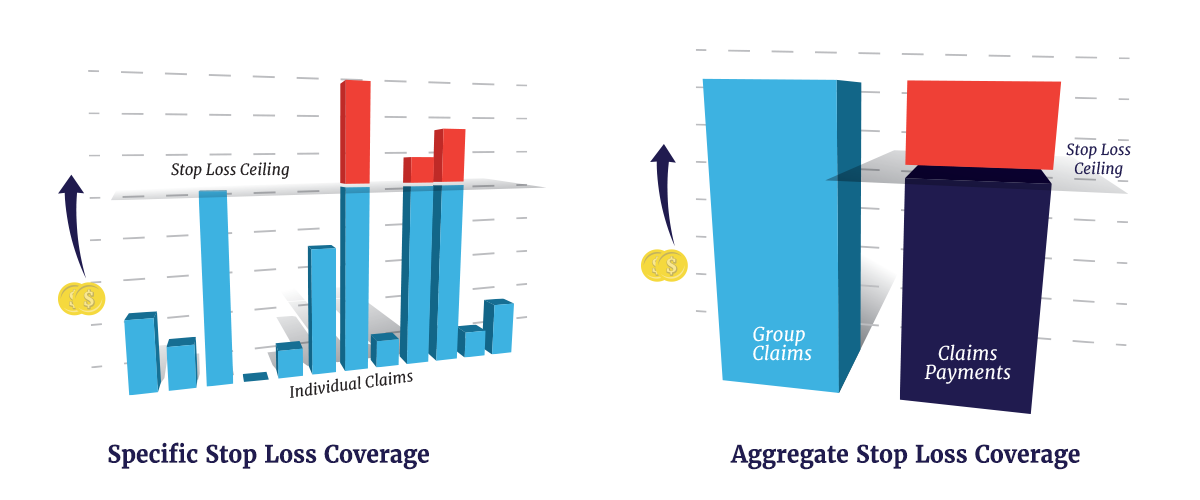 Graphic Comparing Types of Stop-Loss Insurance Coverage